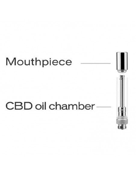 Yocan Hive Atomizers For Thick Oil 2