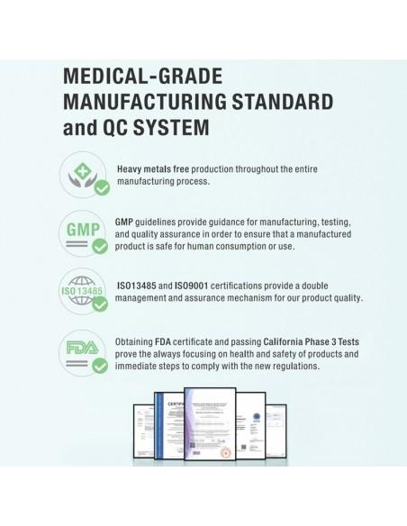 Transpring P10G Cartridges & Lab Test Report 4