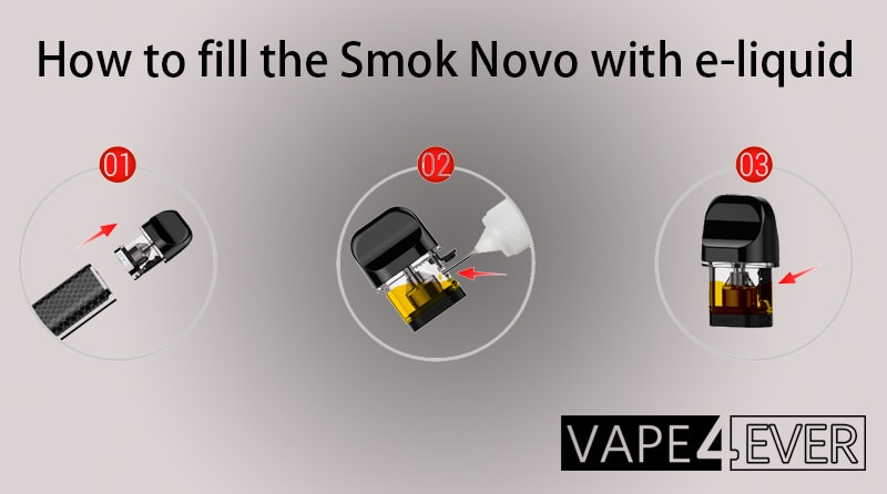 How to fill the SMOK Novo with e-liquid?