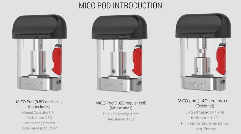 MICO Pod Cartridge Instruction