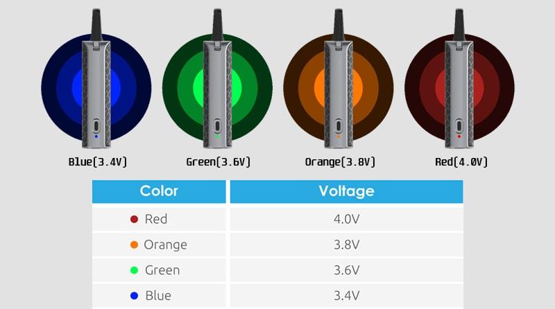 smart LED Indicator