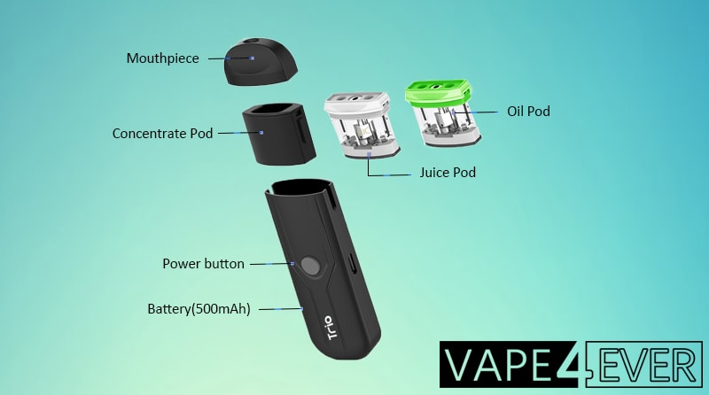 Yocan Trio 3 in 1 Pods Specifications