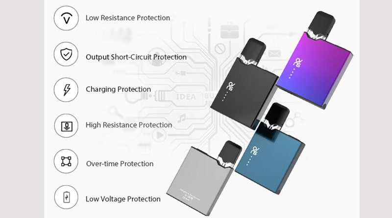 Six Protection Functions