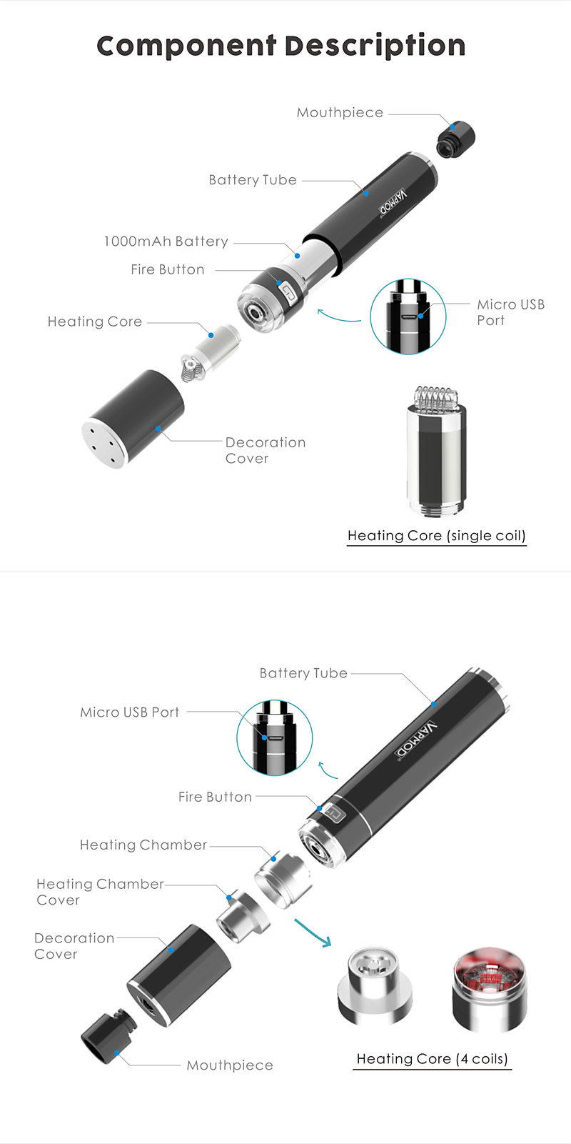 more on Vapmod Stoner-X 2 in 1 Vaporizer 2