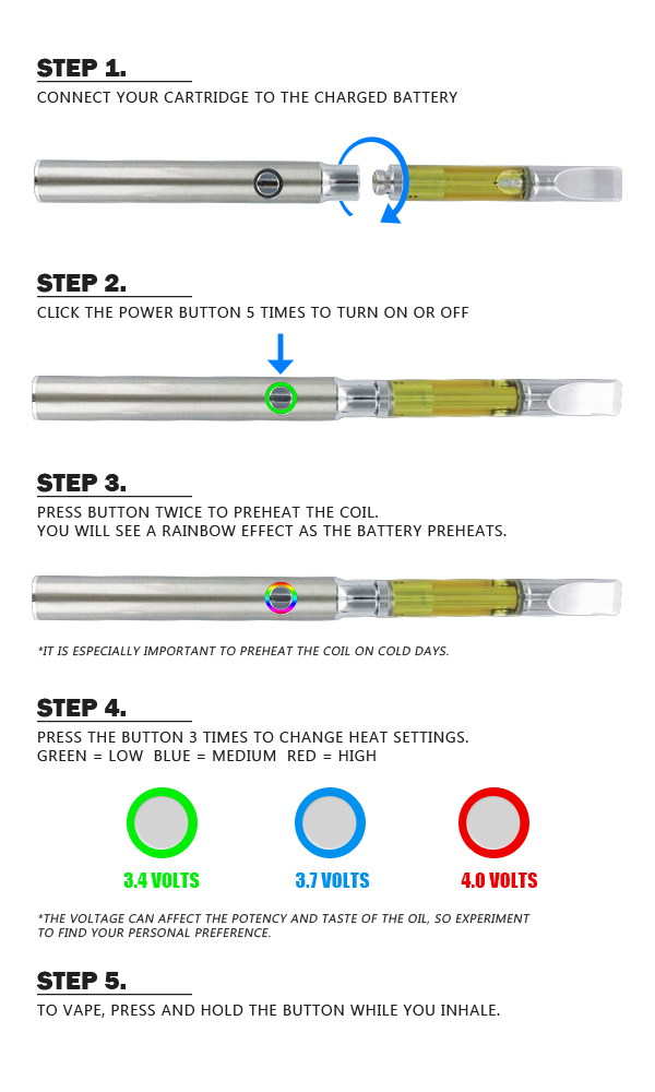 How to use the 510 battery