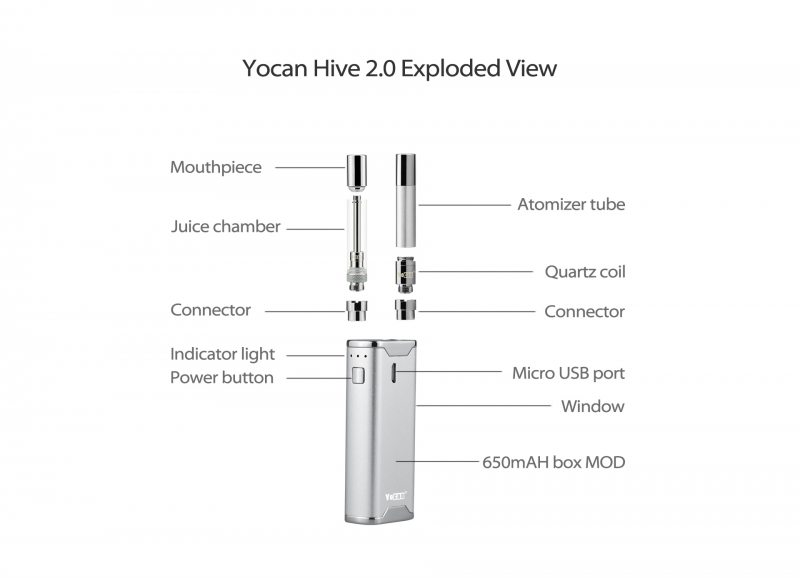 Yocan Hive2 All-in-One Starter Kit-For Wax CBD 2